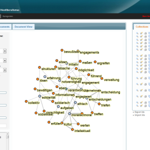 Graph view of a co-occurrence analysis. Word semantics can be visualized. this allows to access complex concepts and pattern in a distant reading process.